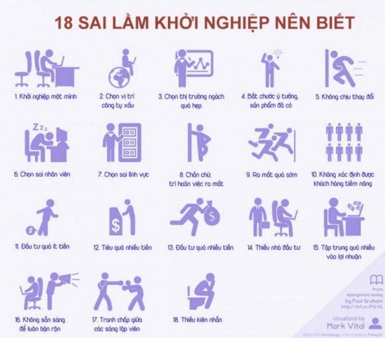 18-sai-lam-ma-nha-khoi-nghiep-nen-biet-768x674