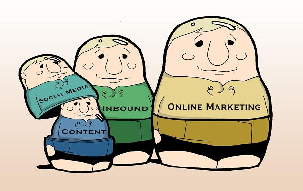content-marketing-phai-giai-quyet-van-de-thuong-hieu-11140-1